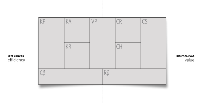 Business Model Canvas 02