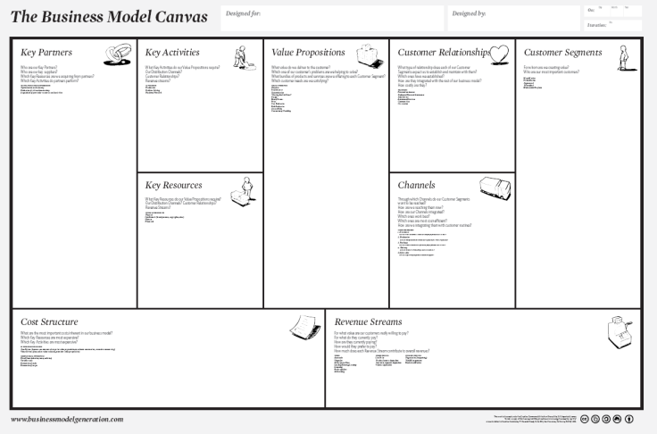 Business Model Canvas 04