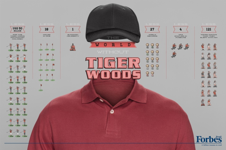 forbes_world_without_tiger_woods