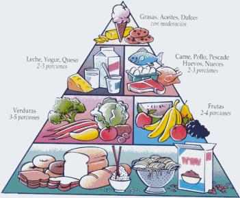 tabla nutrimental